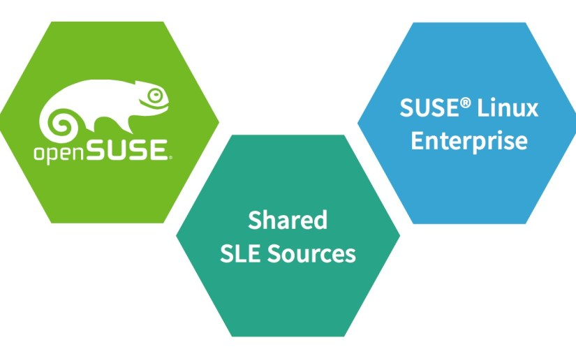 openSUSE Futures slide