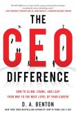 CEO Difference
