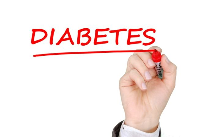 What is Diabetes – Types of Diabetes – Explained