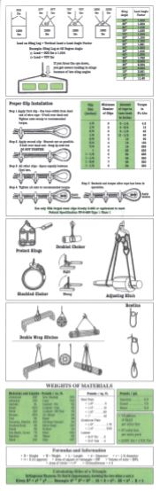 Rigging Safety Rules, Bob's Rigging Safety Reference Cards & Safety Rules in English
