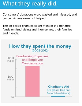 FTC infographic explains how it worked. Click for more detail at FTC.gov.