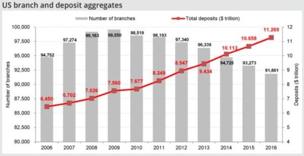 S&P Global chart