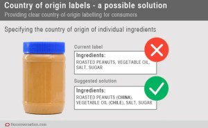 counhtry-of-origin-labelling