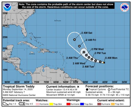 tropical storm teddy