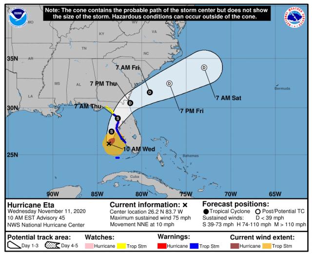 hurricane eta