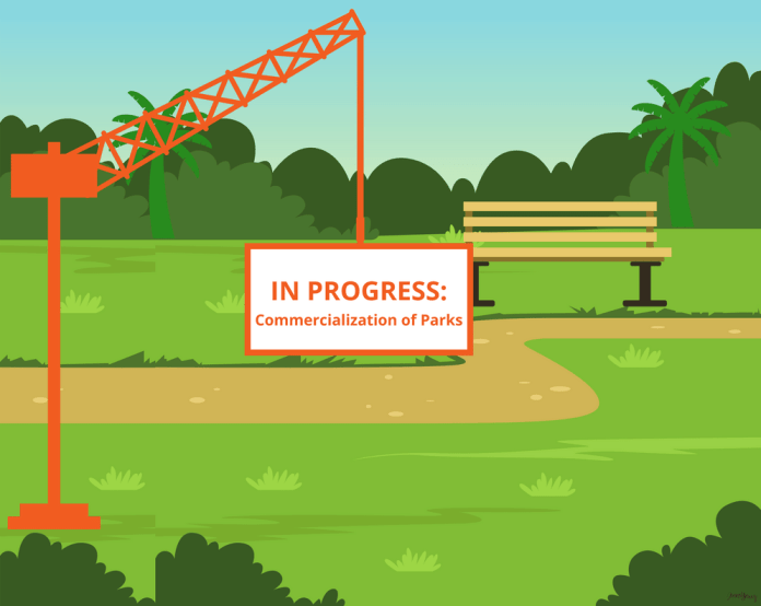 In Progress: The Commercialization of Parks