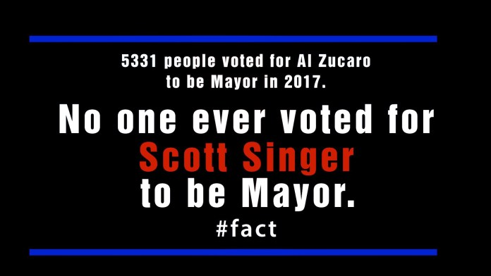 The Big Con: No One Ever Voted For Scott Singer To Be Mayor