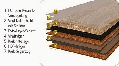Vinyl parkett  Vinylparkett Archive - Bodenbeläge - Produkte News Anleitungen