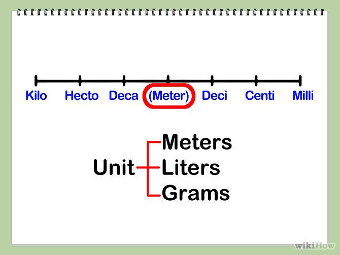 Coordinate Ten Grid