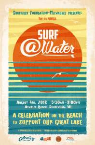 Surf @Water 2018 poster