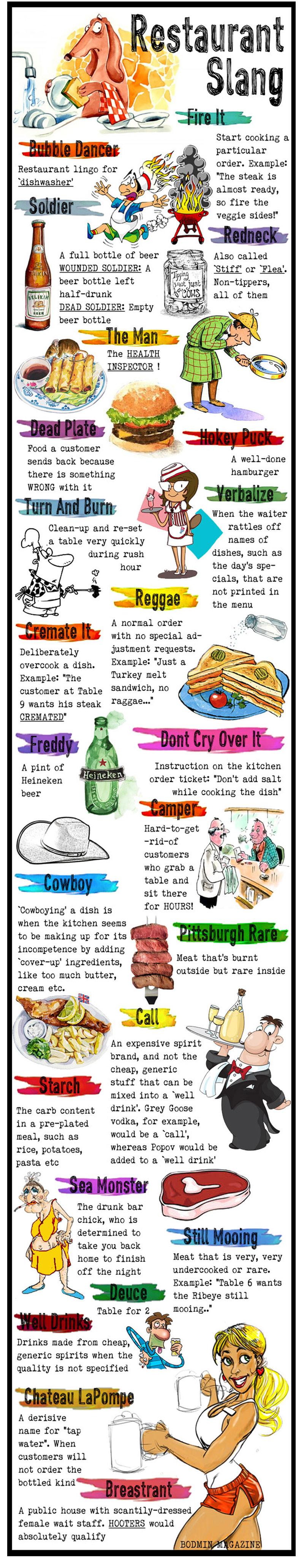 Glossary-of-bar-and-restaurant-slang-lingo