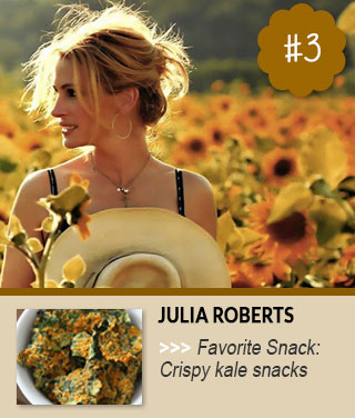 Celebrity-favorite-snacks-Julia-Roberts