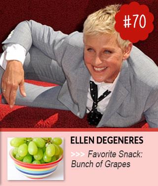 Ellen-Degeneres-loves-to-snack-on-grapes