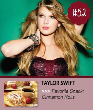 Taylor-Swift-loves-Cinnamon-Rolls