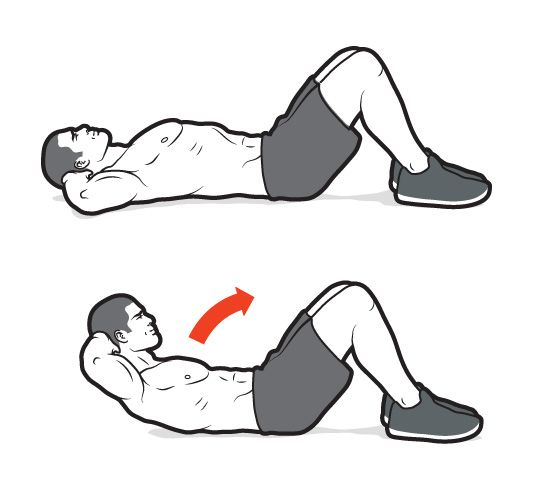 Bodyweight exercises: Crunches