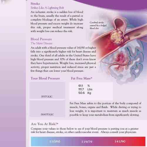 Health-o-Meter-HOM-IPO-Patient-Report