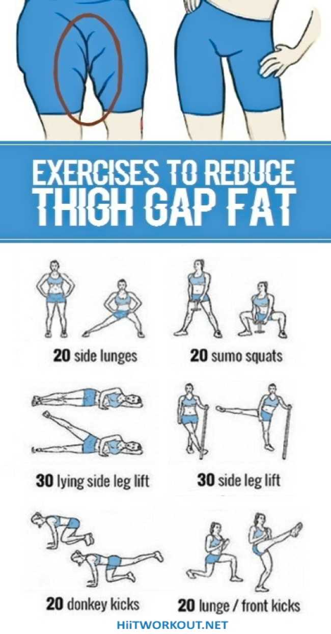 Simple-Moves-To-get-Rid-of-Thigh-Gap-fat