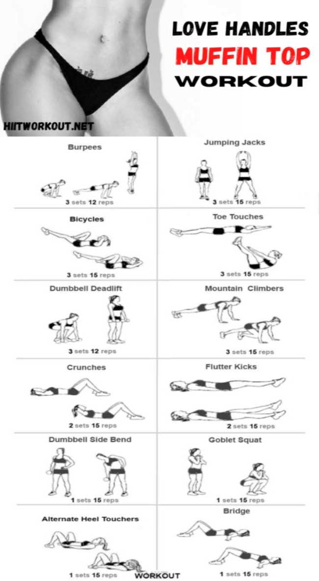 Love handles exercises and muffin top workout