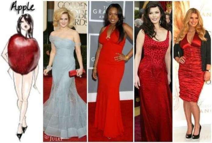 different body types women