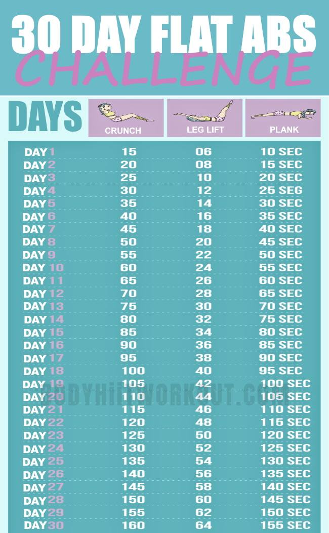 30 Day Flat Abs Challenge