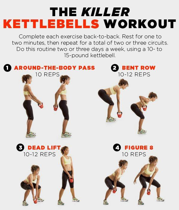 Exercise Kettlebell Figure Eight: 8 Kettlebell Workouts To Tone Muscles And Burn Fat