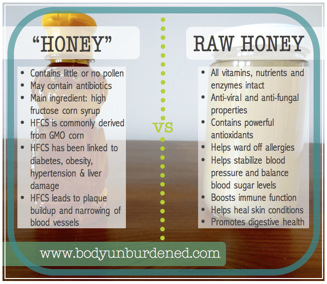 Image result for benefits of raw honey