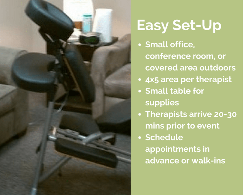 chicago corporate chair massage Chicago workplace