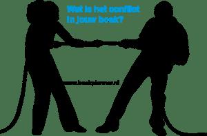 Wat is het conflict in je boek?