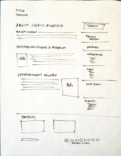 About Page Layout
