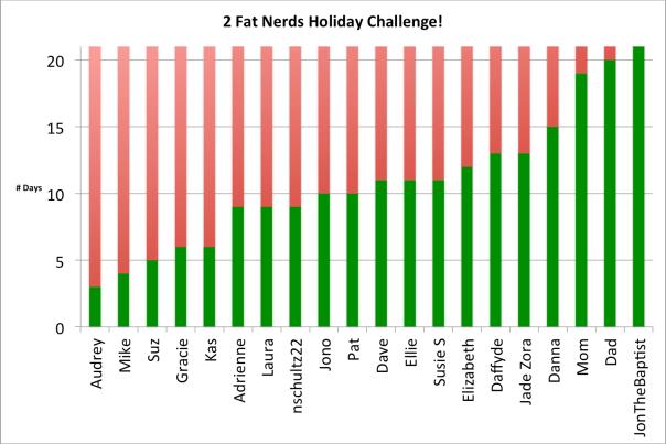 holiday-challenge