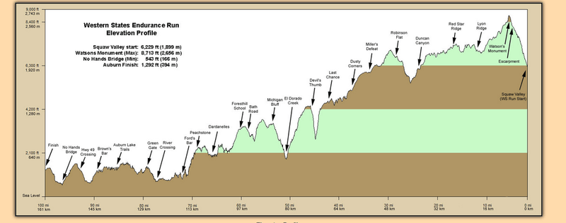http://www.wser.org/course/maps/