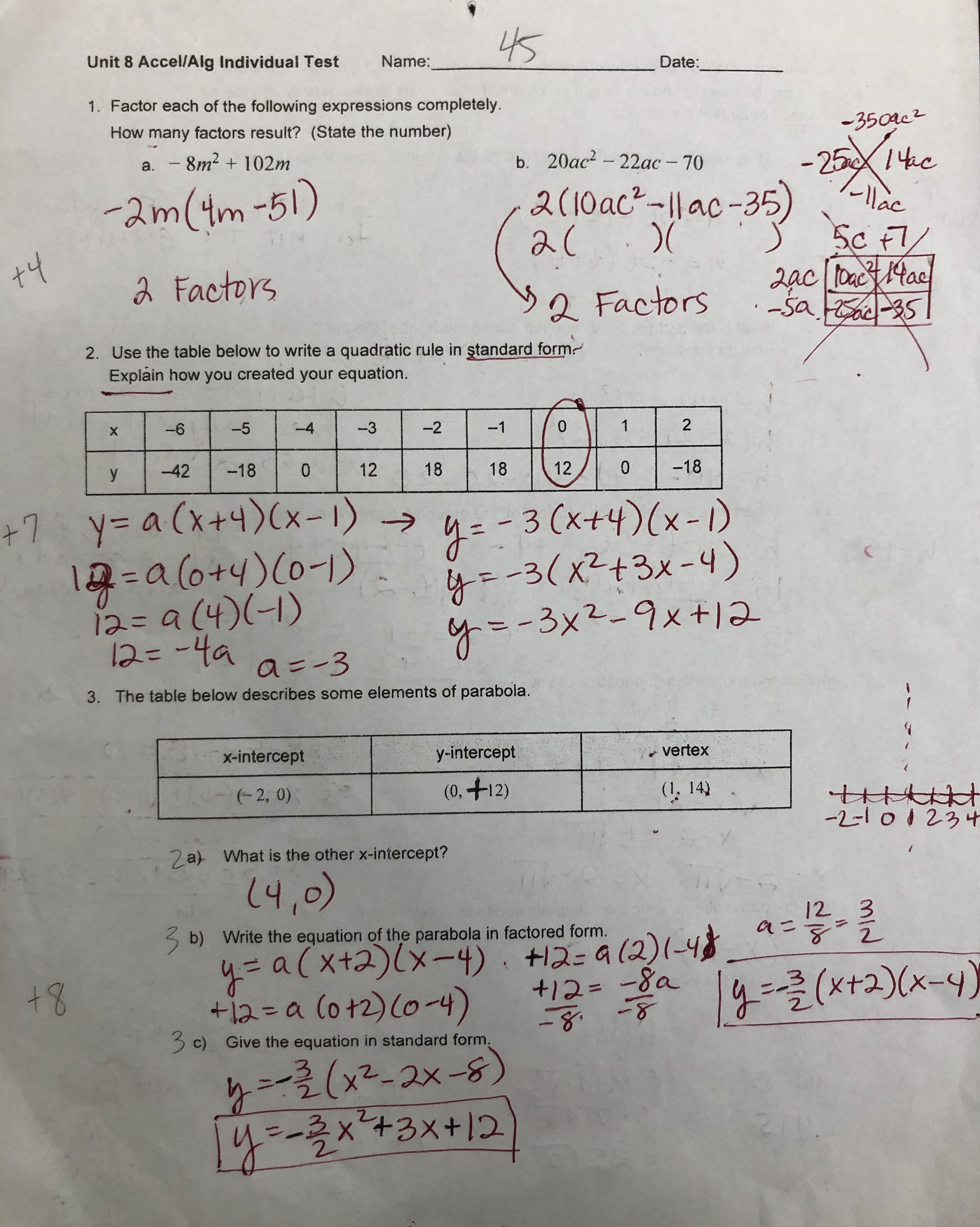 Accelerated 8th Grade Resources Common Core Math