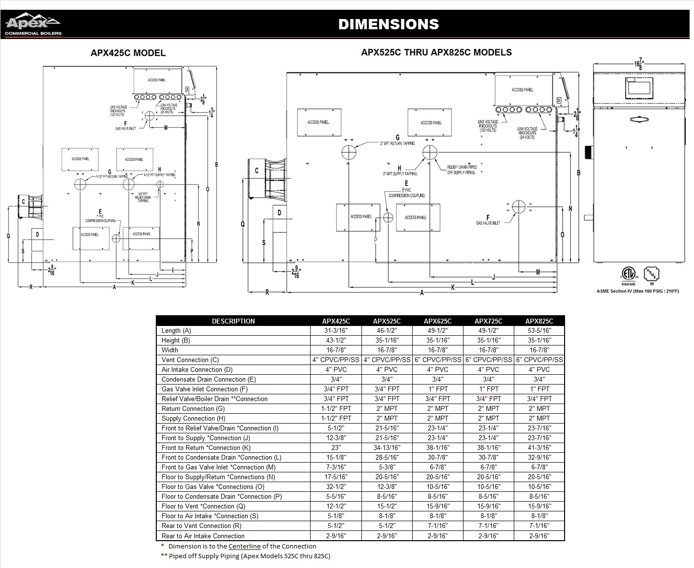 Gas Steam Boiler Wiring Diagram
