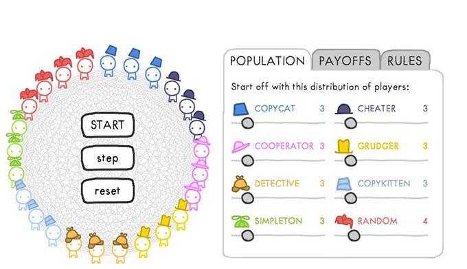 Fun interactive game theory simulator shows how trust and mistrust evolve | Boing Boing