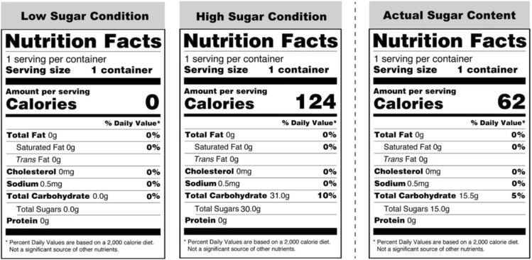 Diabetic's blood-sugar levels affected by false ingredient labels | Boing Boing