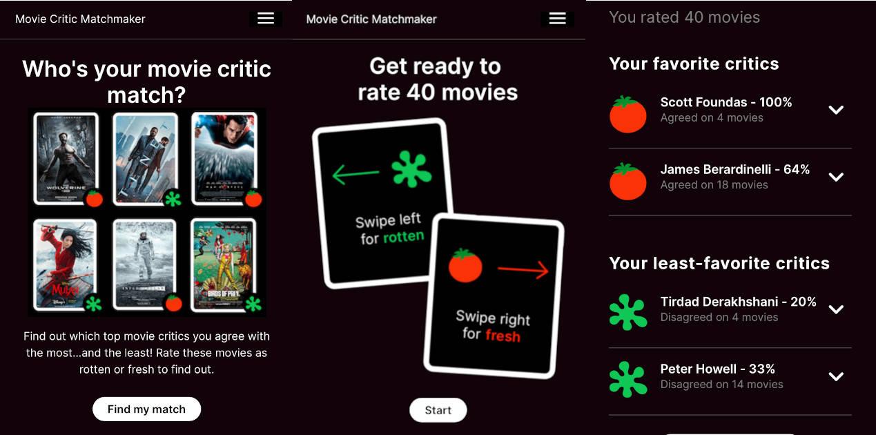 Screenshots of
