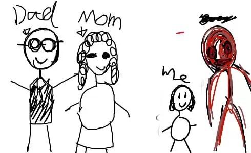 子供が描いた家族の怖い画像