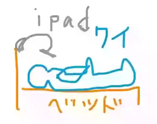 ipadとベッドとのコラボ