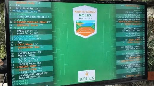 Consulte o QUADRO COMPLETO do Masters 1000 de Monte Carlo