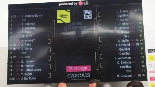 Consulte o quadro principal do Millennium Estoril Open
