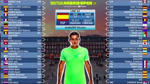 Confira o QUADRO COMPLETO do Masters 1000 de Madrid
