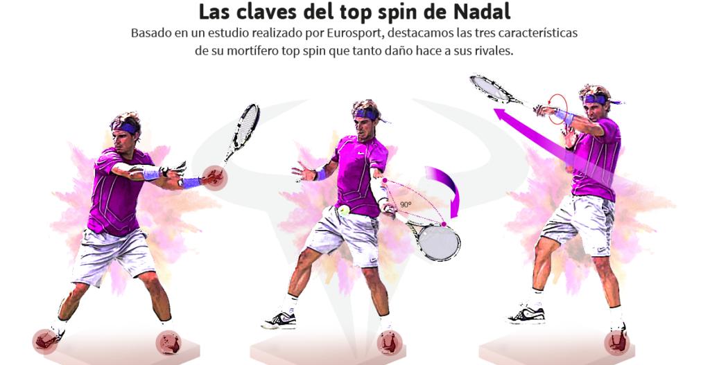 Jornal 'AS' dá prémio de 'Melhor da História' a Nadal e faz uma infografia fantástica sobre a carreira do espanhol