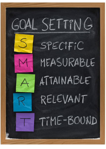 """A Dream and a Goal image of SMART (Specific, Measurable, Attaqinable, Relevant, Time-bound) goal setting concept presented on a chalkboard with each letter of the """"SMART"""" acronym on multi colored postit notes."""