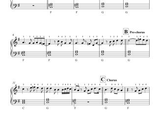 Kabhi To Nazar Milao - Adnan Sami easy piano notes