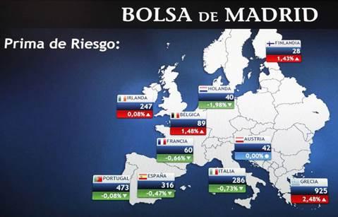 La prima de riesgo española baja a 313 puntos