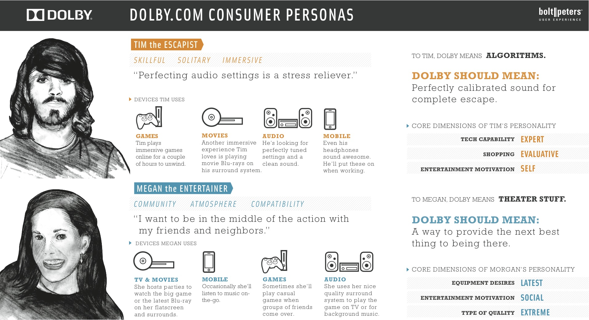 More here: http://boltpeters.com/clients/dolby/