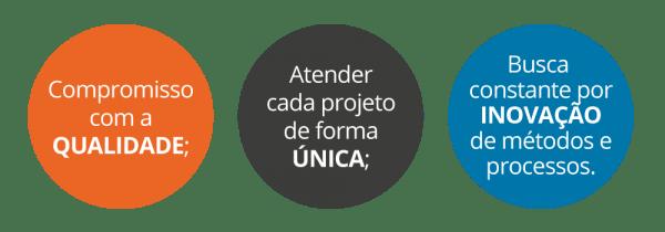 Bom_Calor_infografico_valores_1000x500