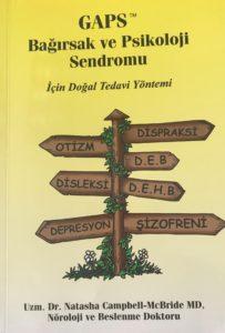 Sertifikalı GAPS Danışmanı Dyt. P. Seda Cengiz