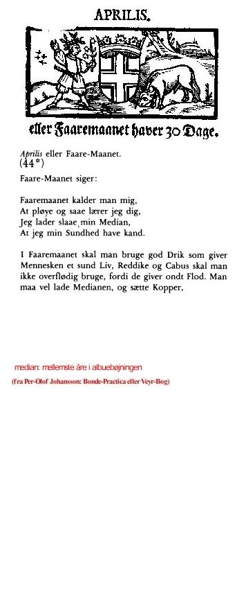 uge 14 i udvalg fra Per-Olof Johansson: Bonde-Practica elller Veyr-Bog