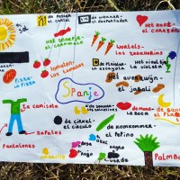 Spaans leren voor kinderen - 11 tips en taalspelletjes